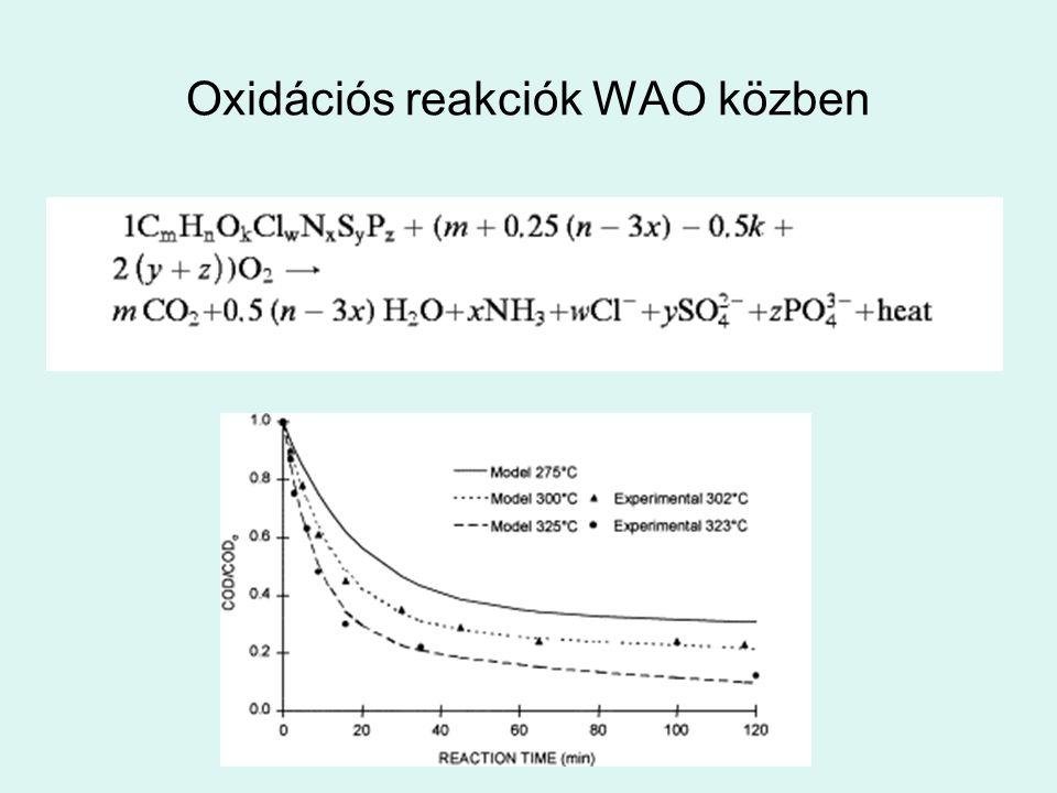 Oxidációs reakciók WAO közben