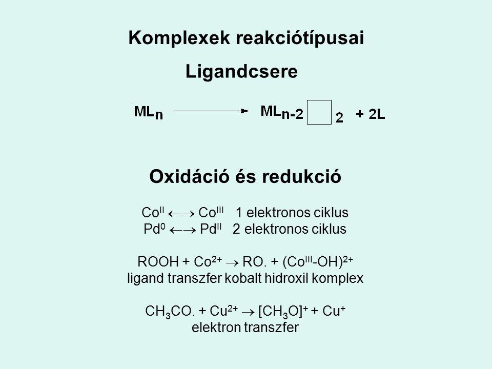 Komplexek reakciótípusai