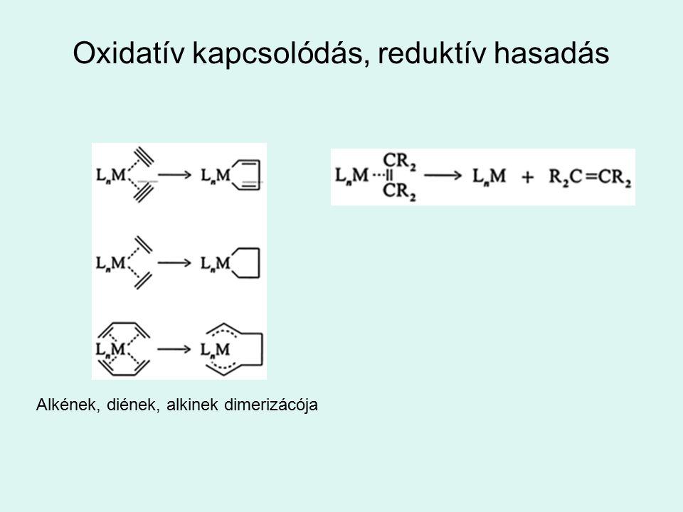 Oxidatív kapcsolódás, reduktív hasadás