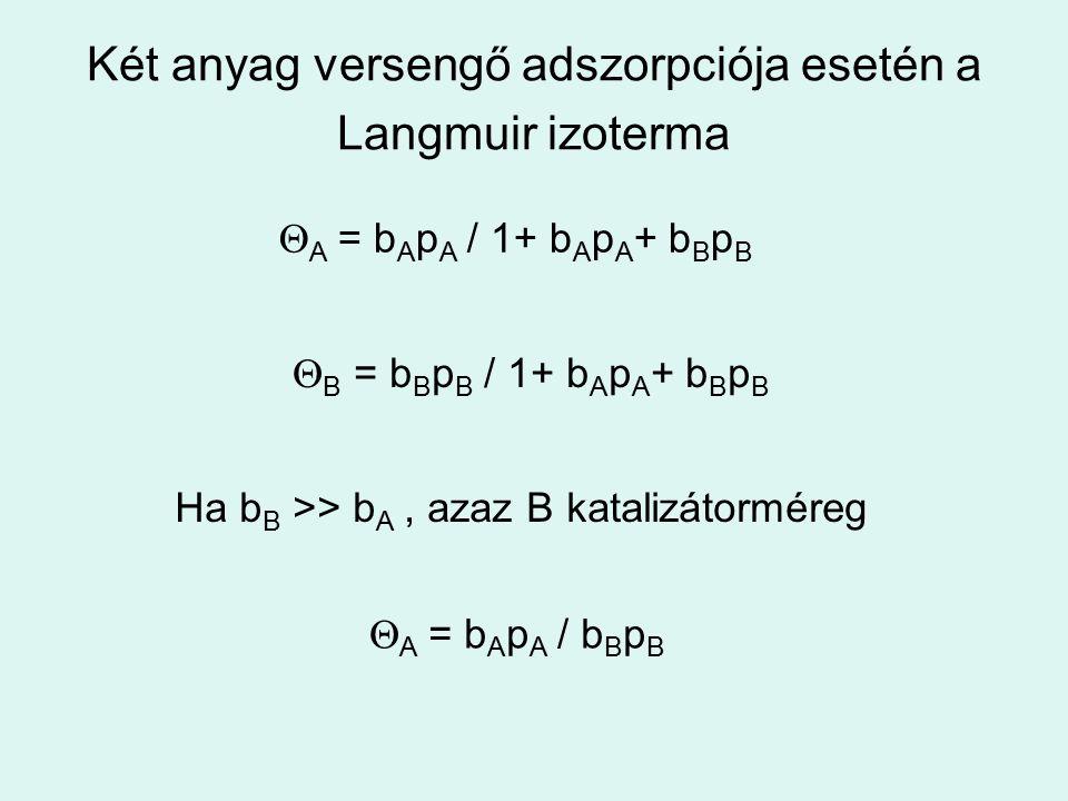 Két anyag versengő adszorpciója esetén a Langmuir izoterma