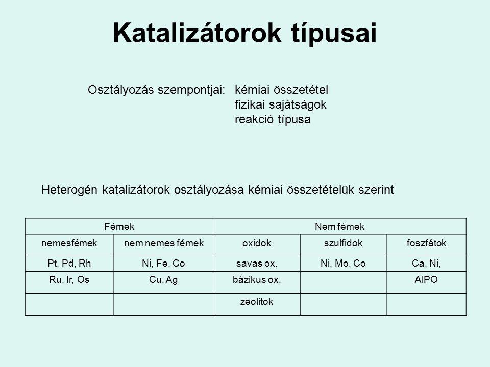 Katalizátorok típusai