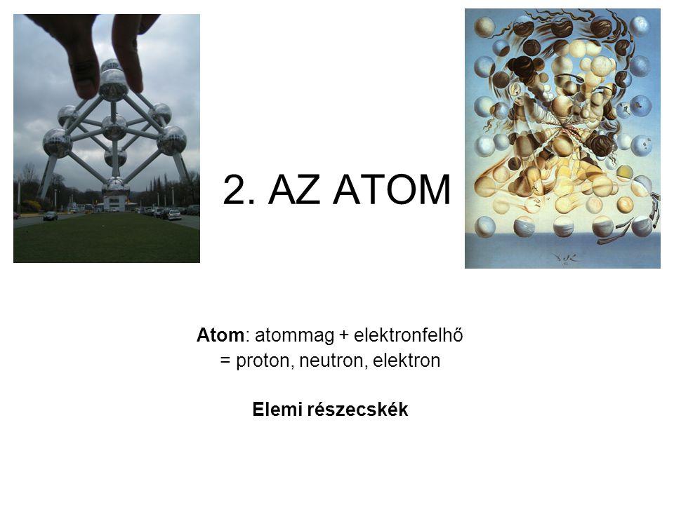 2. AZ ATOM Atom: atommag + elektronfelhő = proton, neutron, elektron