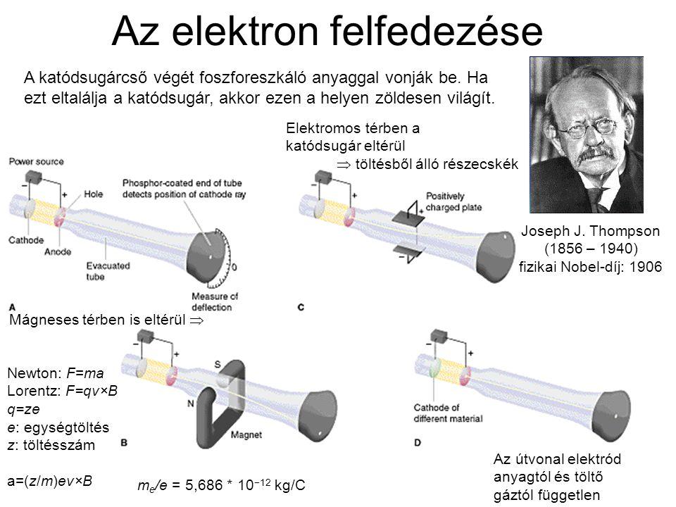 Az elektron felfedezése