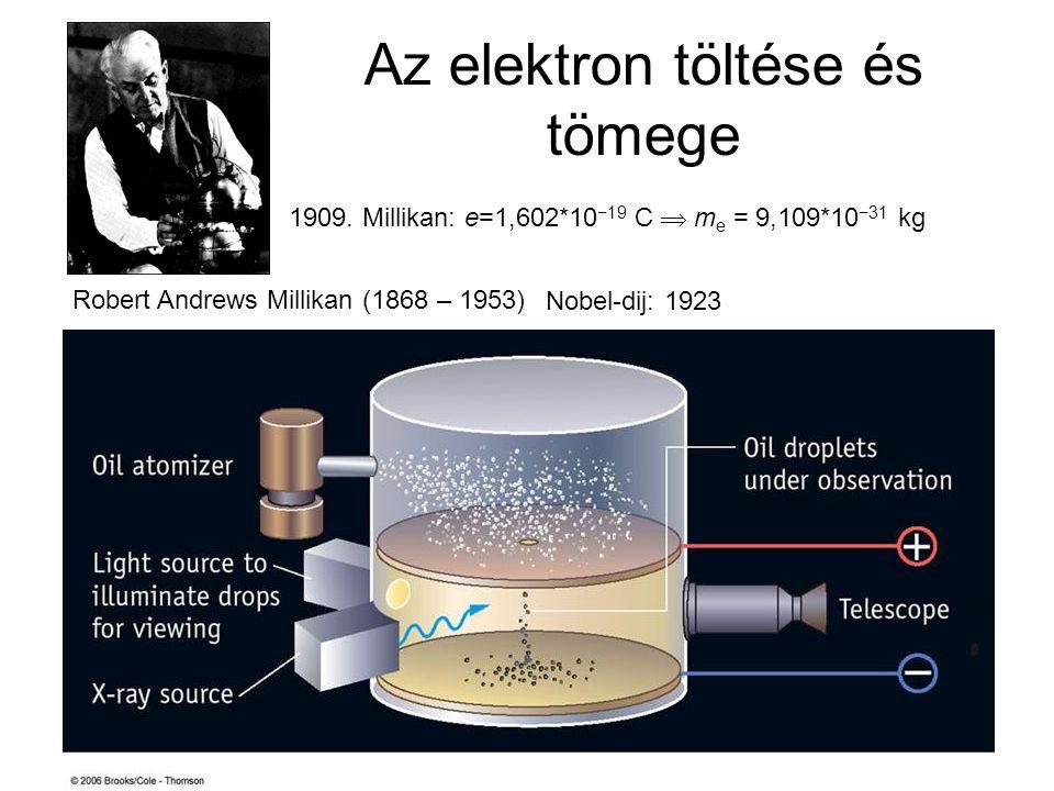 Az elektron töltése és tömege