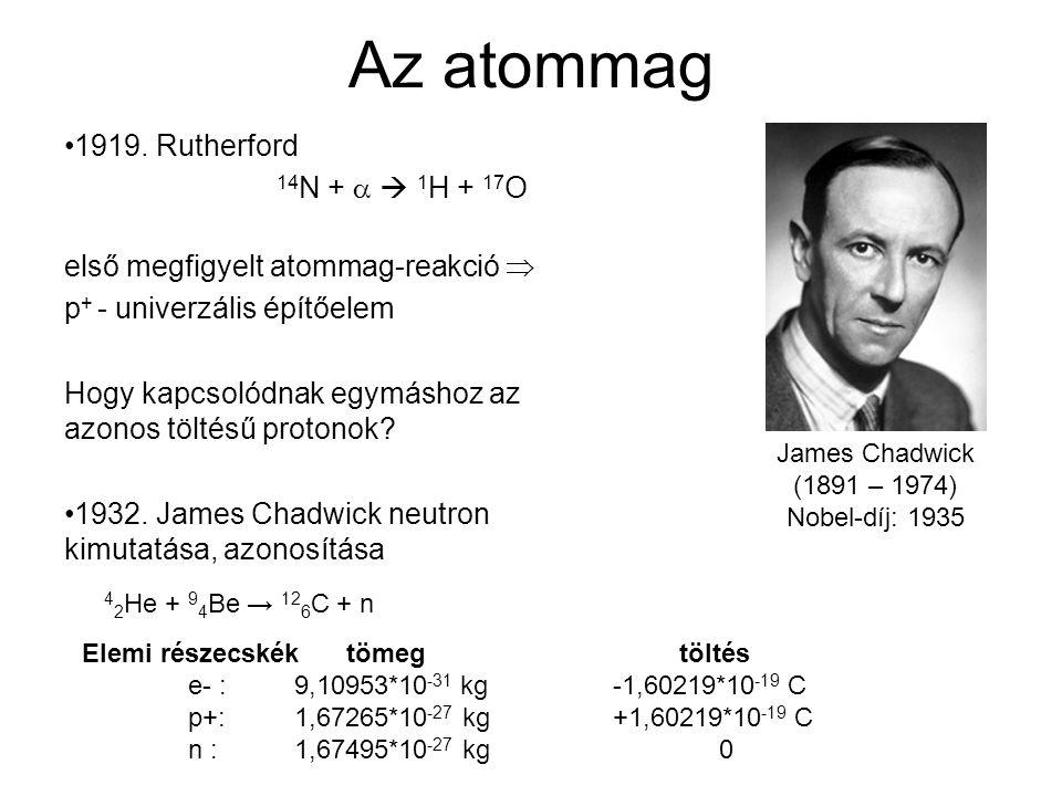 Az atommag 1919. Rutherford 14N +   1H + 17O