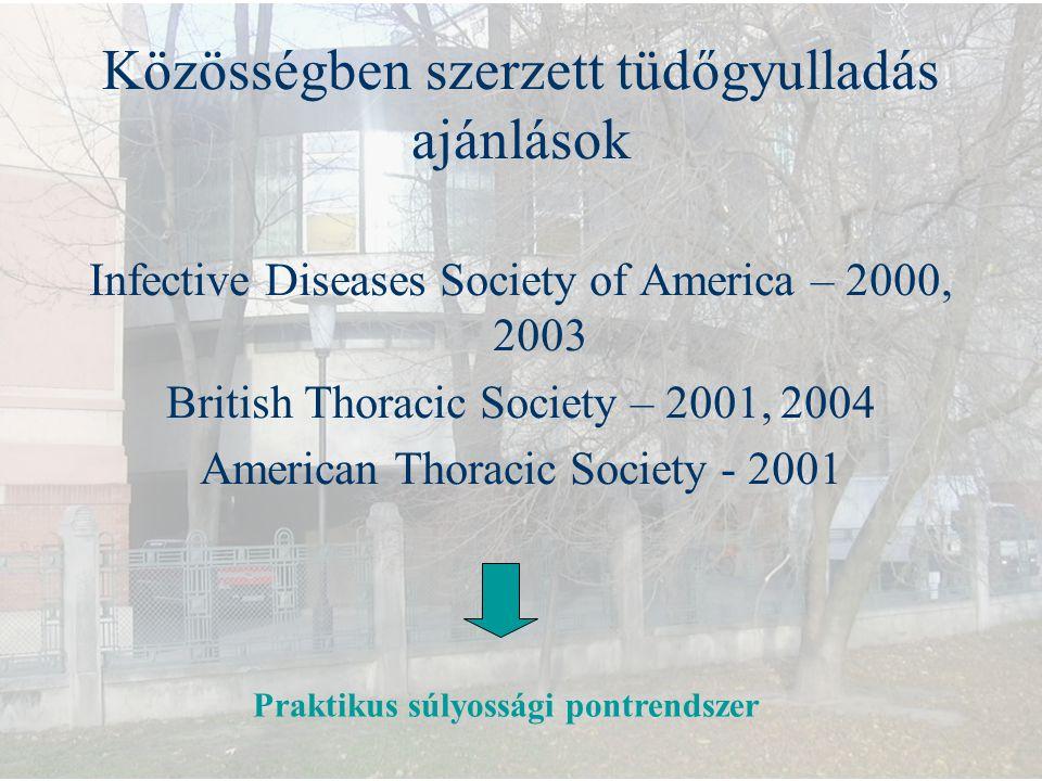 Közösségben szerzett tüdőgyulladás ajánlások