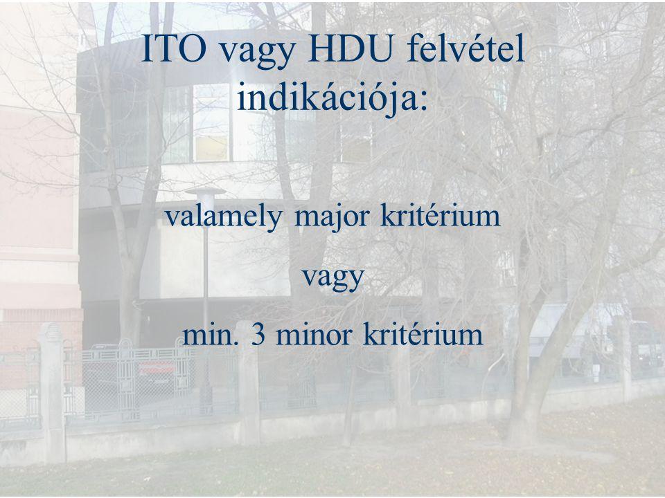 ITO vagy HDU felvétel indikációja: