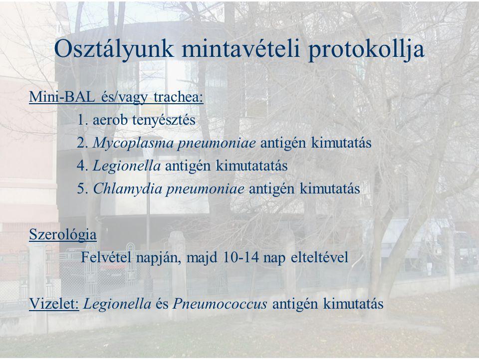Osztályunk mintavételi protokollja