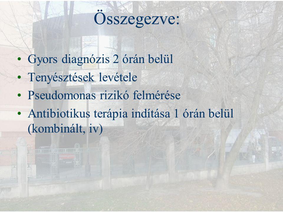 Összegezve: Gyors diagnózis 2 órán belül Tenyésztések levétele