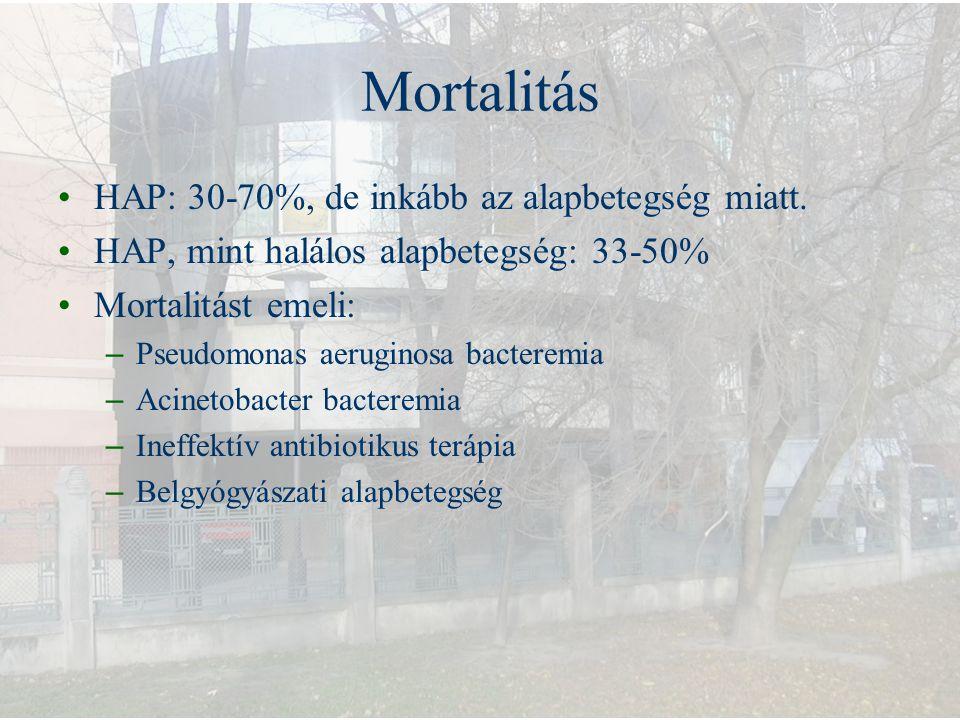 Mortalitás HAP: 30-70%, de inkább az alapbetegség miatt.