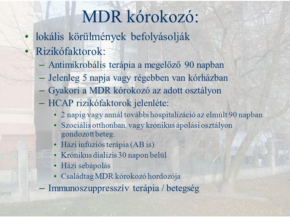 MDR kórokozó: lokális körülmények befolyásolják Rizikófaktorok: