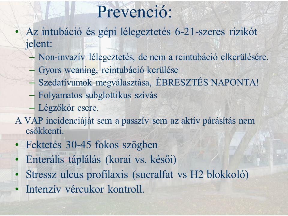 Prevenció: Az intubáció és gépi lélegeztetés 6-21-szeres rizikót jelent: Non-invazív lélegeztetés, de nem a reintubáció elkerülésére.