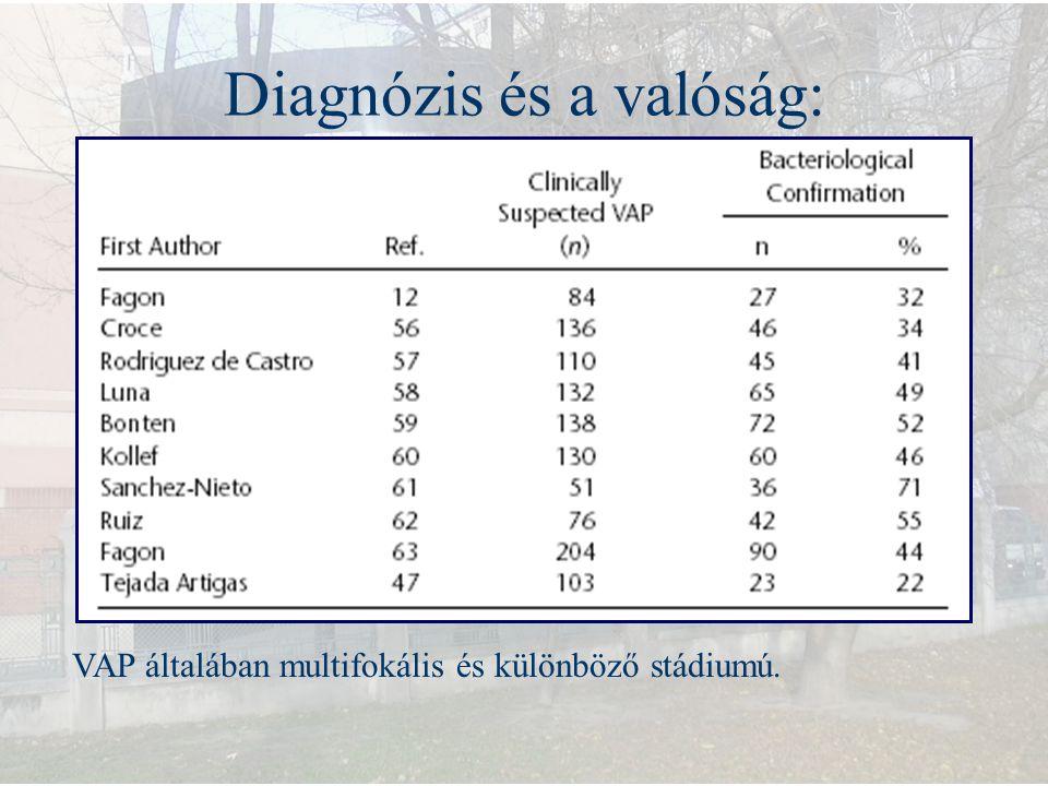 Diagnózis és a valóság: