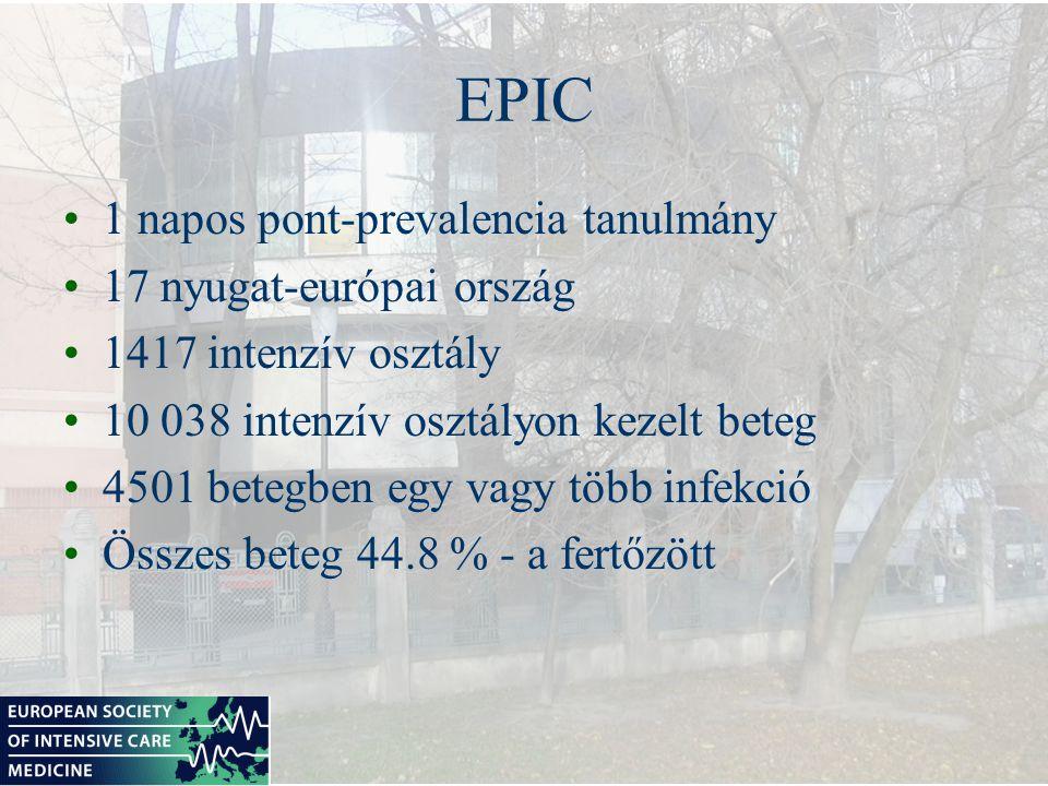 EPIC 1 napos pont-prevalencia tanulmány 17 nyugat-európai ország