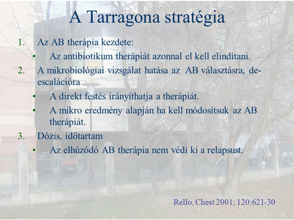 A Tarragona stratégia Az AB therápia kezdete: