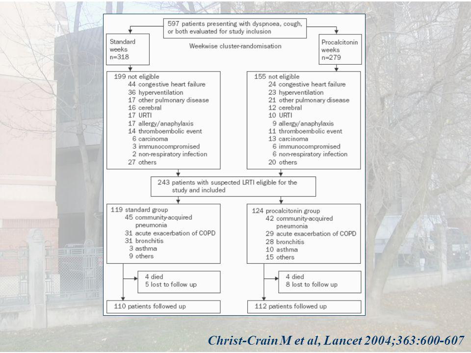 Christ-Crain M et al, Lancet 2004;363:600-607