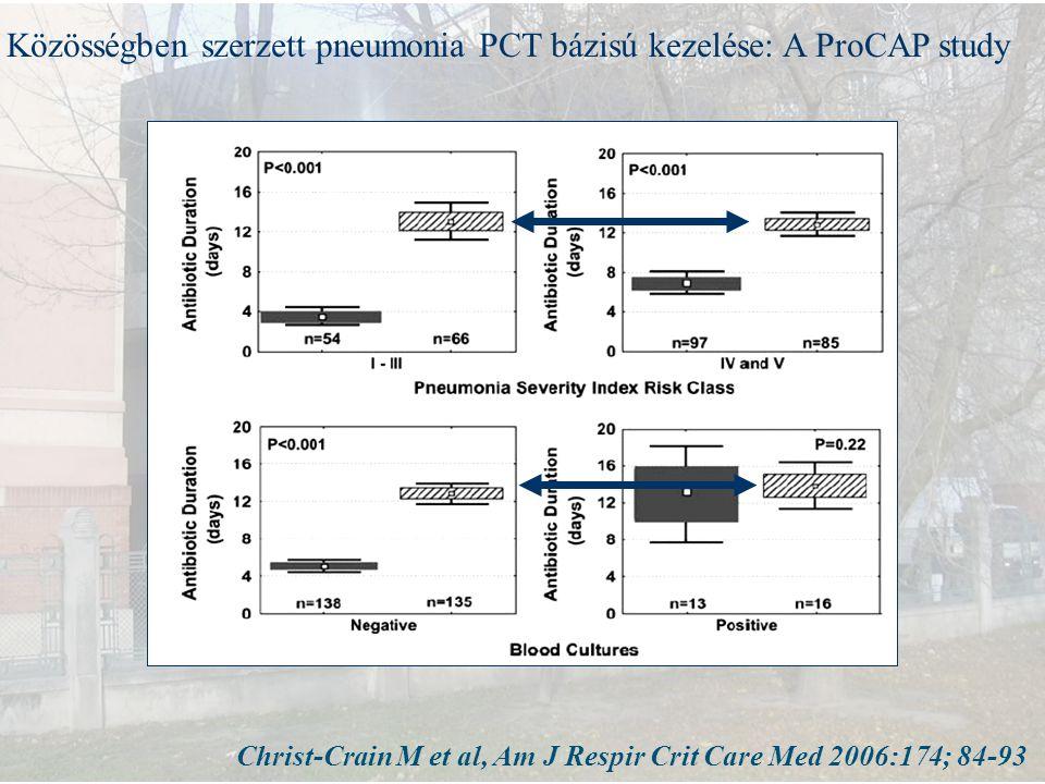 Közösségben szerzett pneumonia PCT bázisú kezelése: A ProCAP study