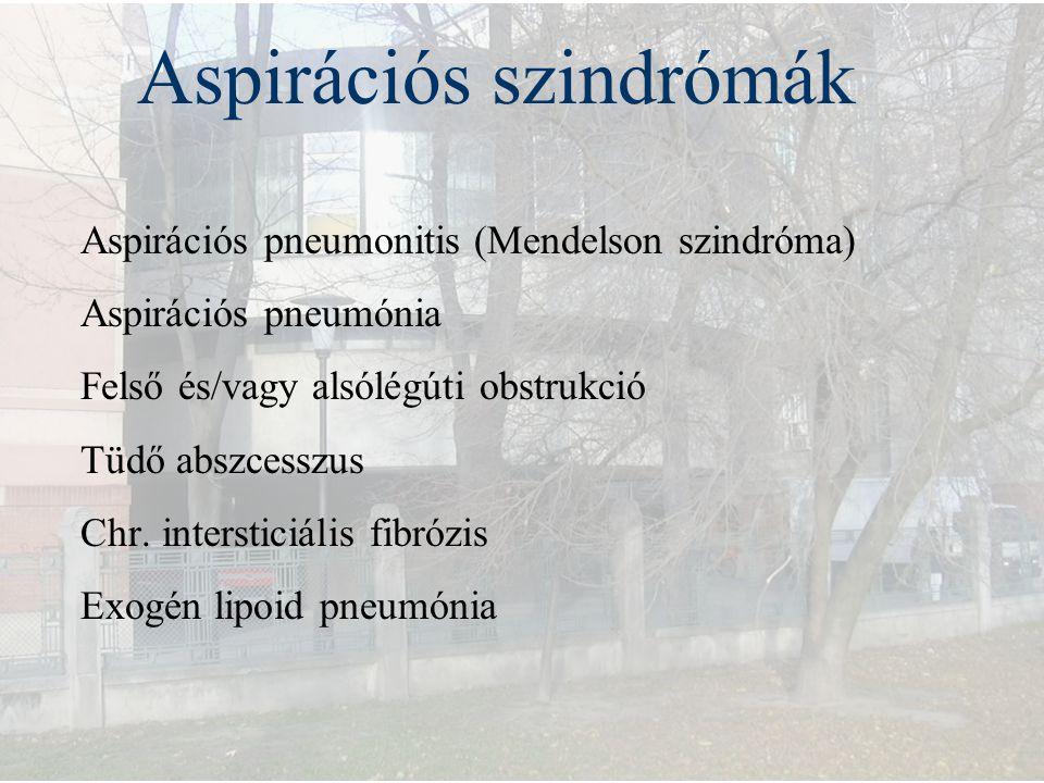 Aspirációs szindrómák