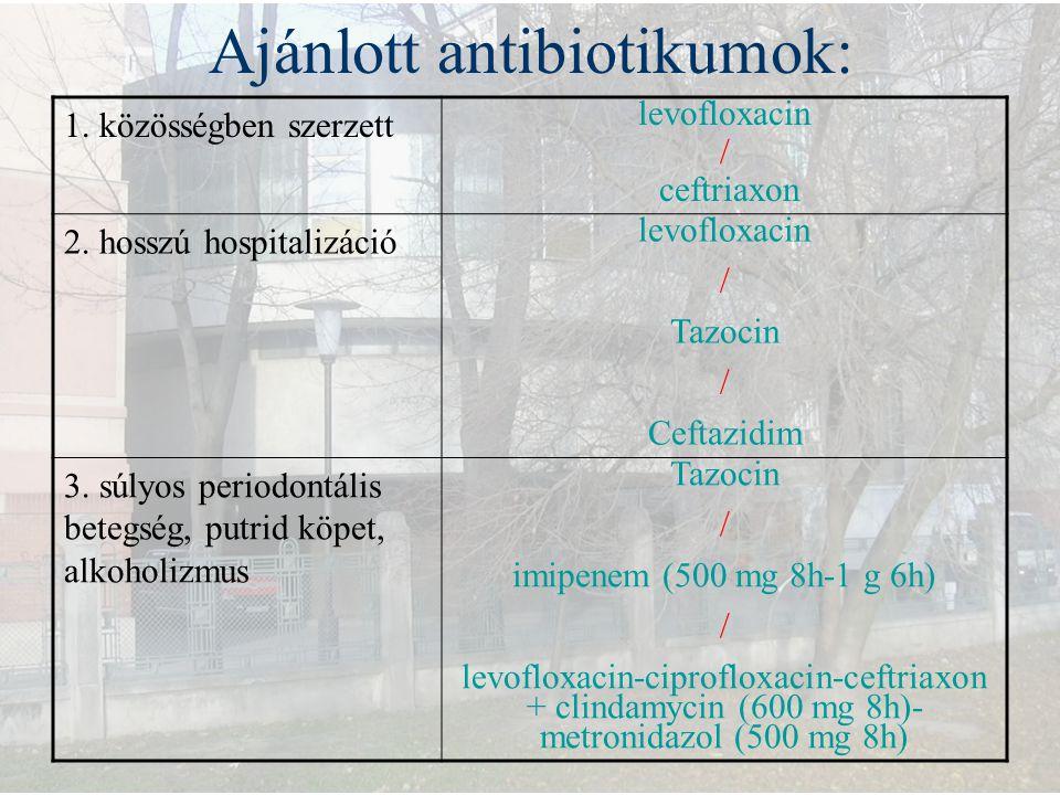 Ajánlott antibiotikumok: