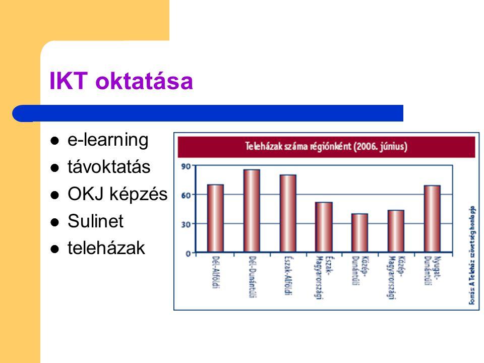 IKT oktatása e-learning távoktatás OKJ képzés Sulinet teleházak