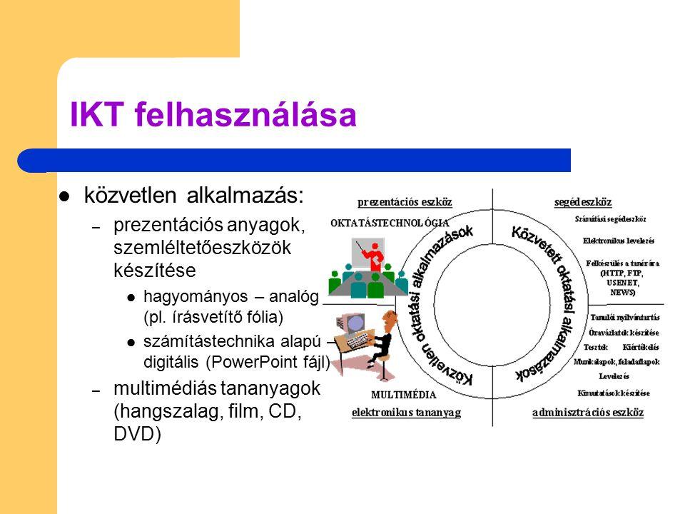 IKT felhasználása közvetlen alkalmazás: