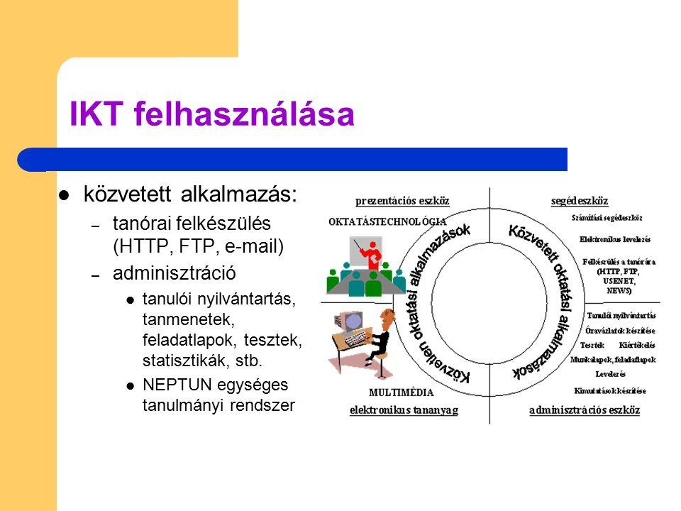 IKT felhasználása közvetett alkalmazás: