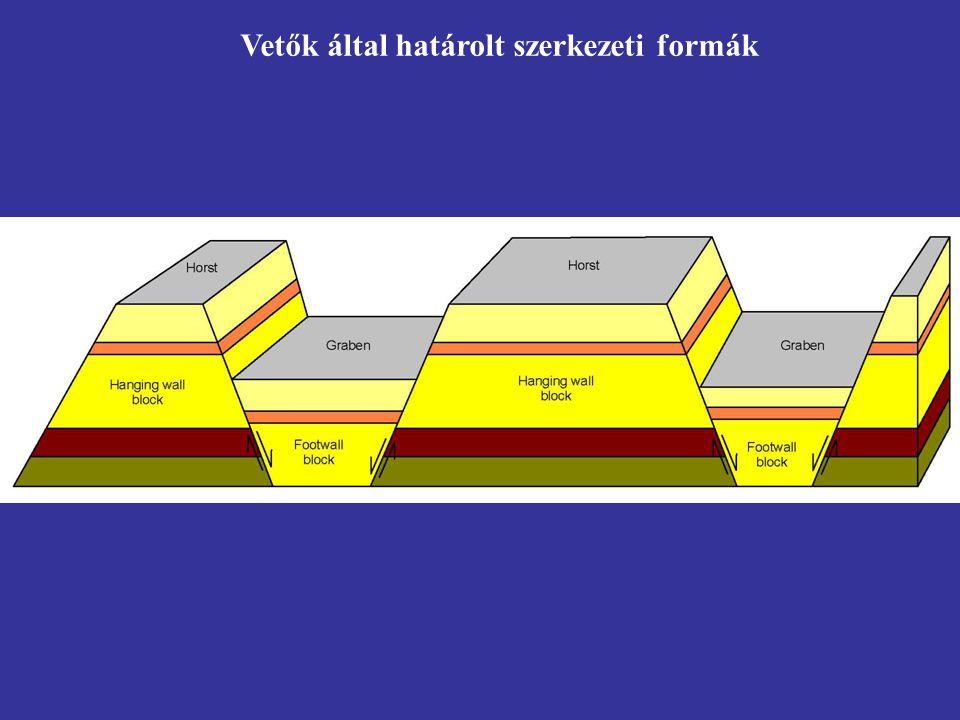Vetők által határolt szerkezeti formák