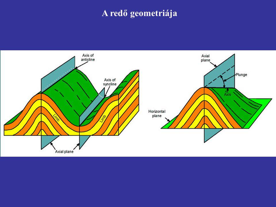 A redő geometriája