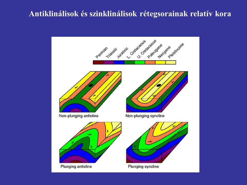 Antiklinálisok és szinklinálisok rétegsorainak relatív kora