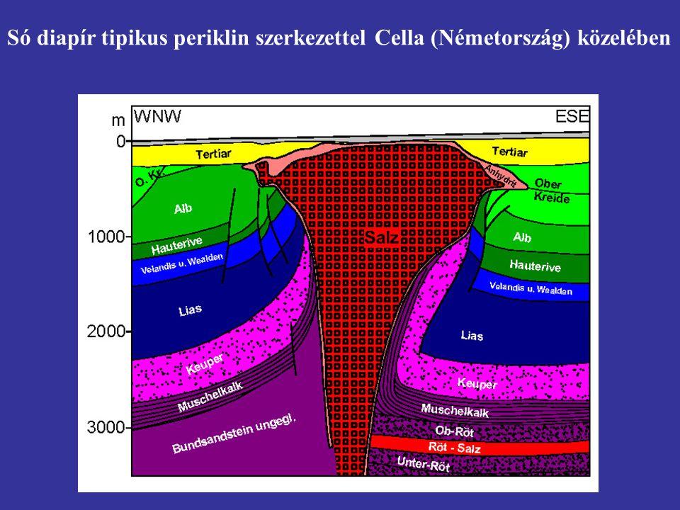Só diapír tipikus periklin szerkezettel Cella (Németország) közelében