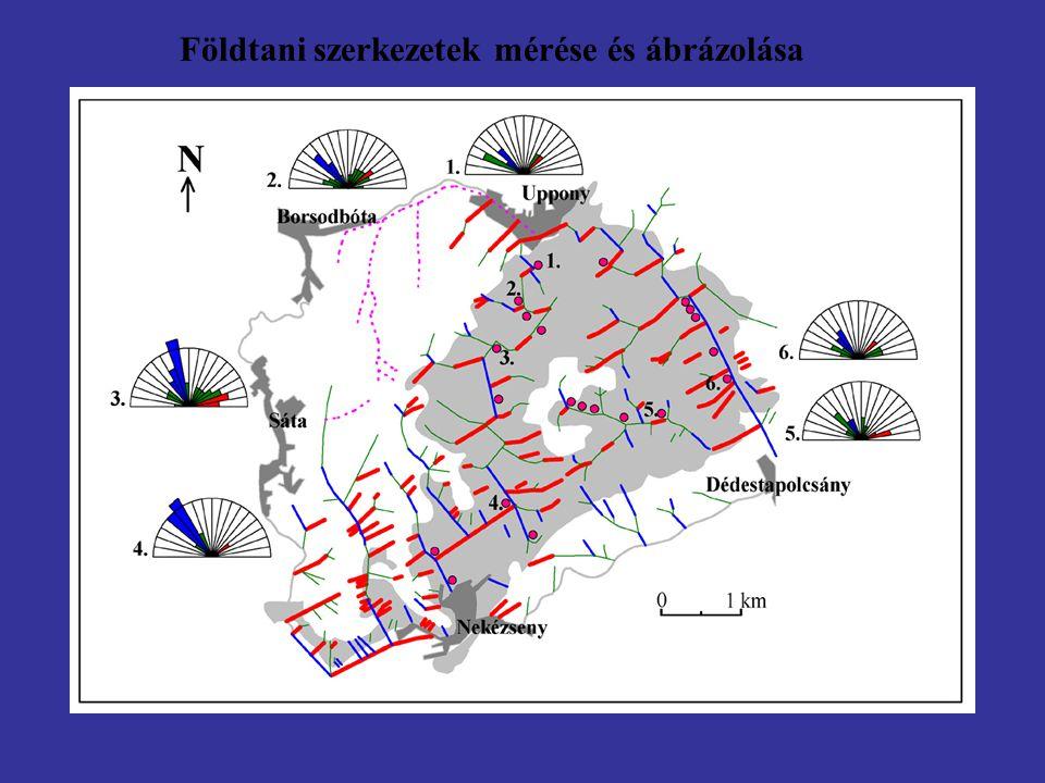 Földtani szerkezetek mérése és ábrázolása