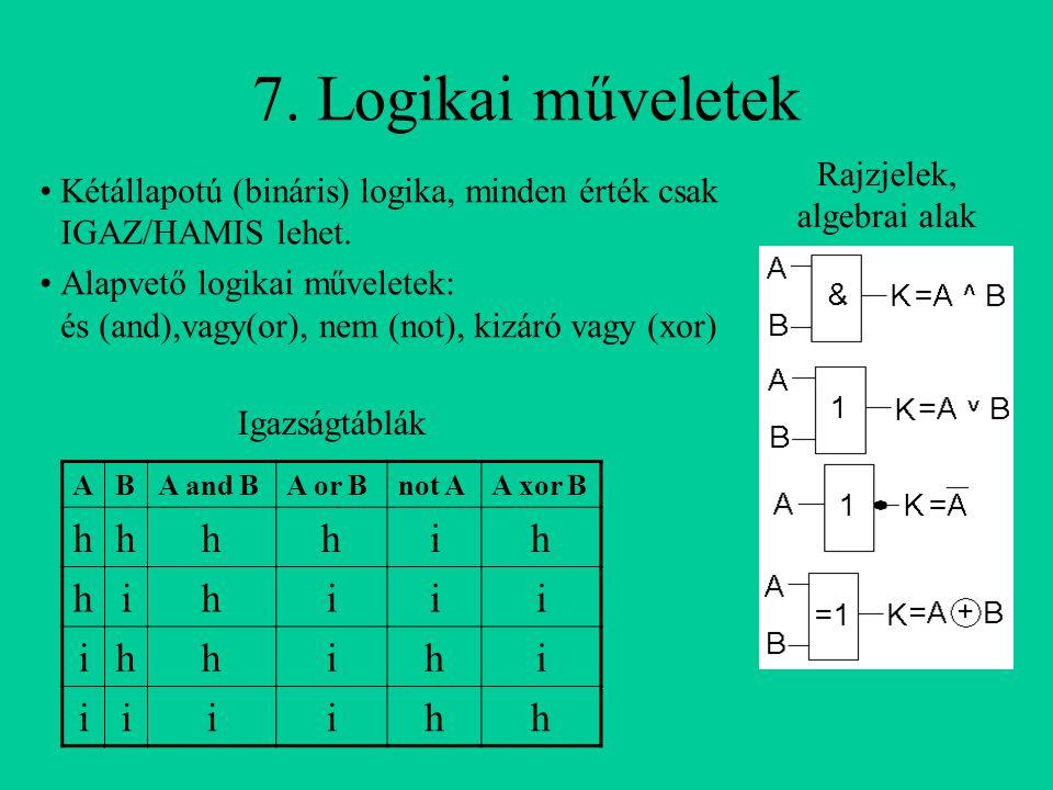 Rajzjelek, algebrai alak