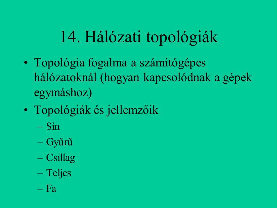 14. Hálózati topológiák Topológia fogalma a számítógépes hálózatoknál (hogyan kapcsolódnak a gépek egymáshoz)