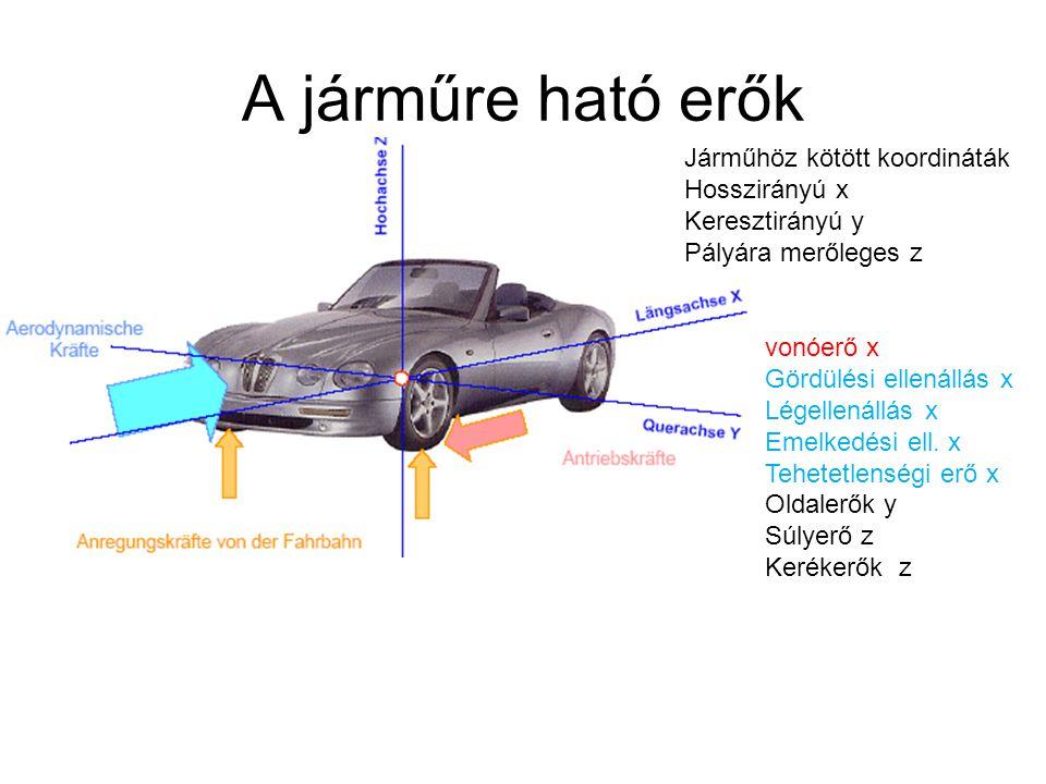 A járműre ható erők Járműhöz kötött koordináták Hosszirányú x