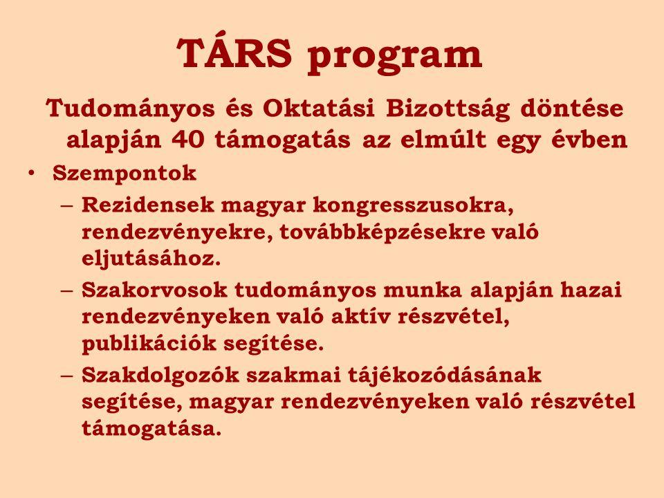 TÁRS program Tudományos és Oktatási Bizottság döntése alapján 40 támogatás az elmúlt egy évben. Szempontok.