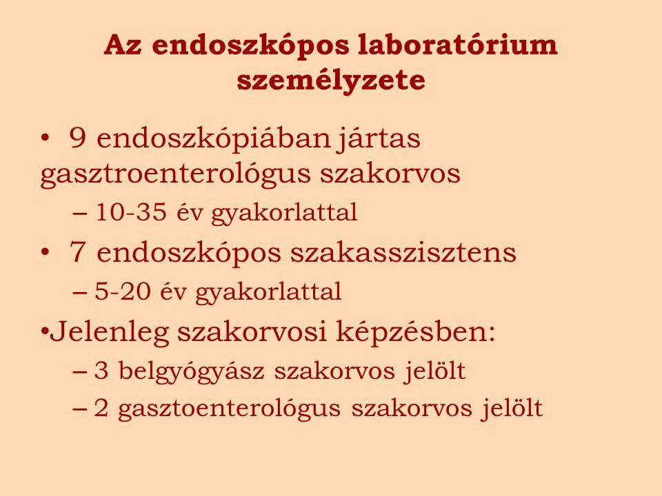 Az endoszkópos laboratórium személyzete