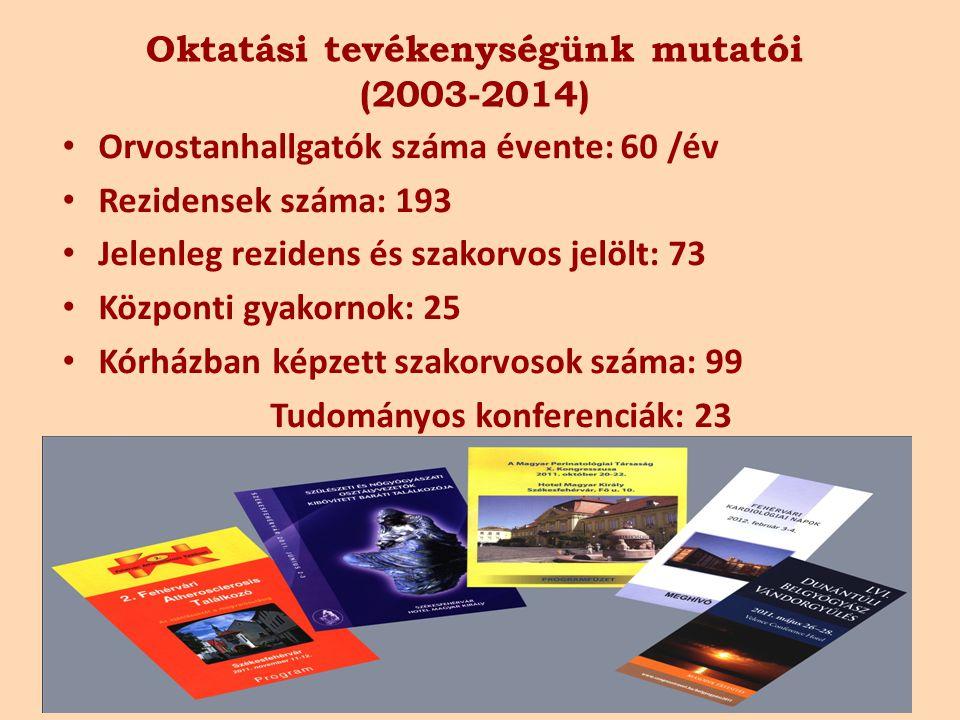 Oktatási tevékenységünk mutatói (2003-2014)