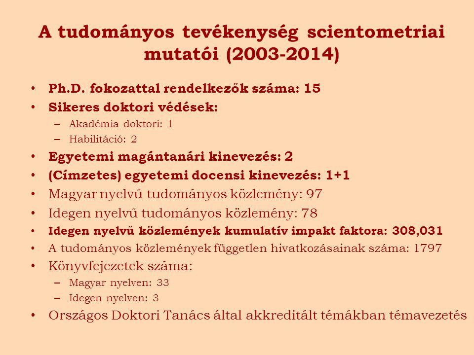 A tudományos tevékenység scientometriai mutatói (2003-2014)