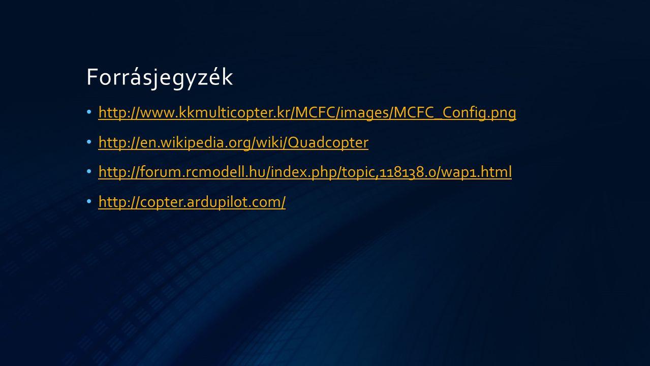 Forrásjegyzék http://www.kkmulticopter.kr/MCFC/images/MCFC_Config.png