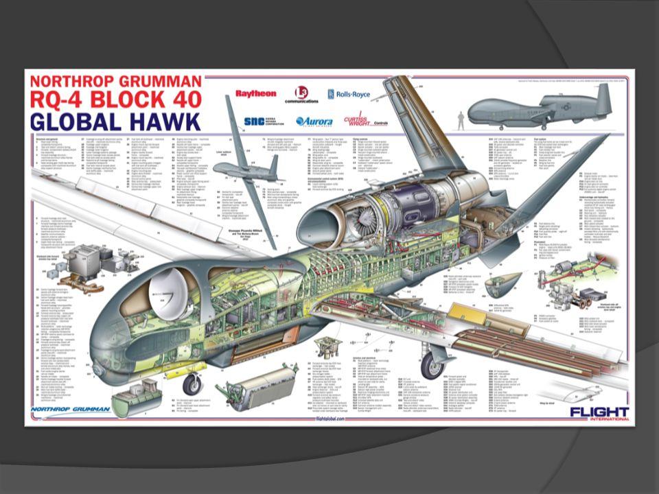 A drónok részletes felépítését, működését a Global Hawk-kal mutatom be.