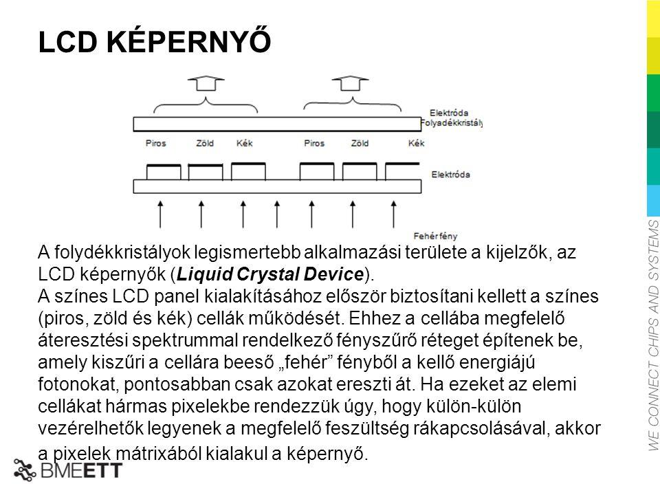 LCD KÉPERNYŐ A folydékkristályok legismertebb alkalmazási területe a kijelzők, az LCD képernyők (Liquid Crystal Device).