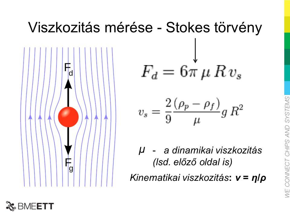 Viszkozitás mérése - Stokes törvény