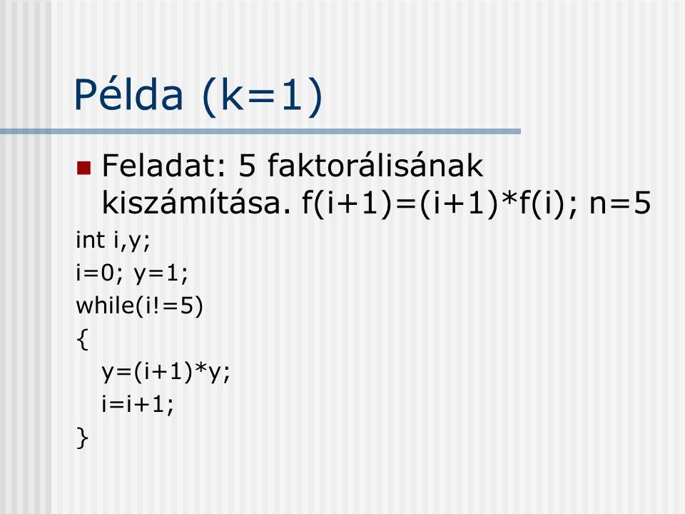 Példa (k=1) Feladat: 5 faktorálisának kiszámítása. f(i+1)=(i+1)*f(i); n=5. int i,y; i=0; y=1; while(i!=5)