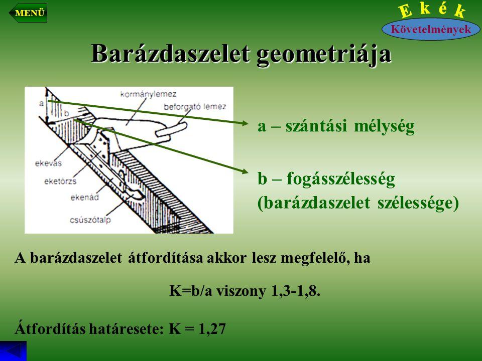 Barázdaszelet geometriája