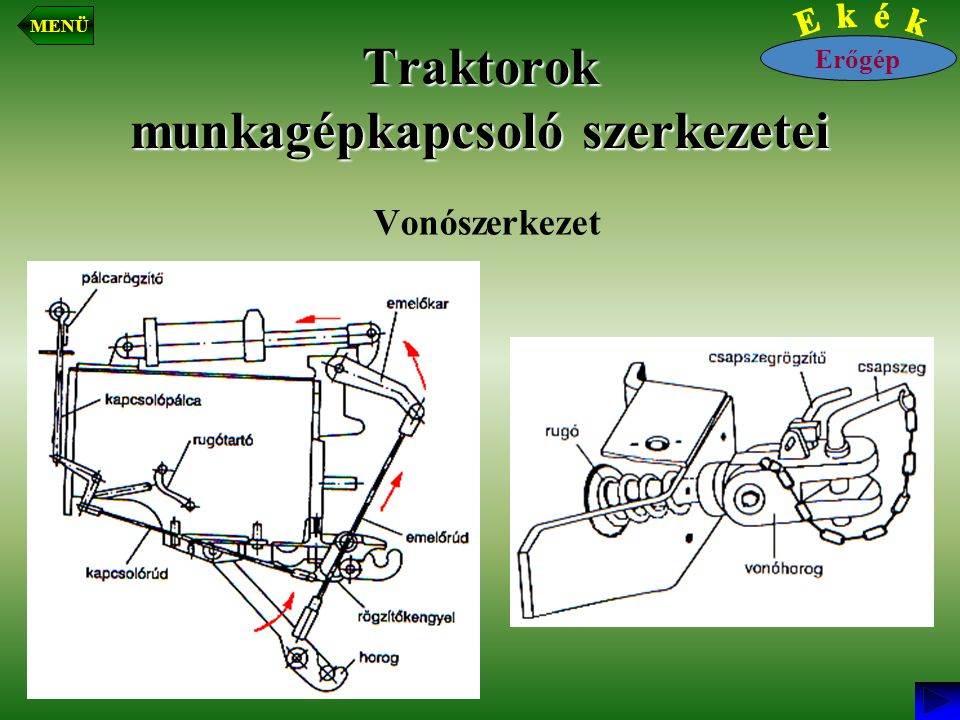 Traktorok munkagépkapcsoló szerkezetei