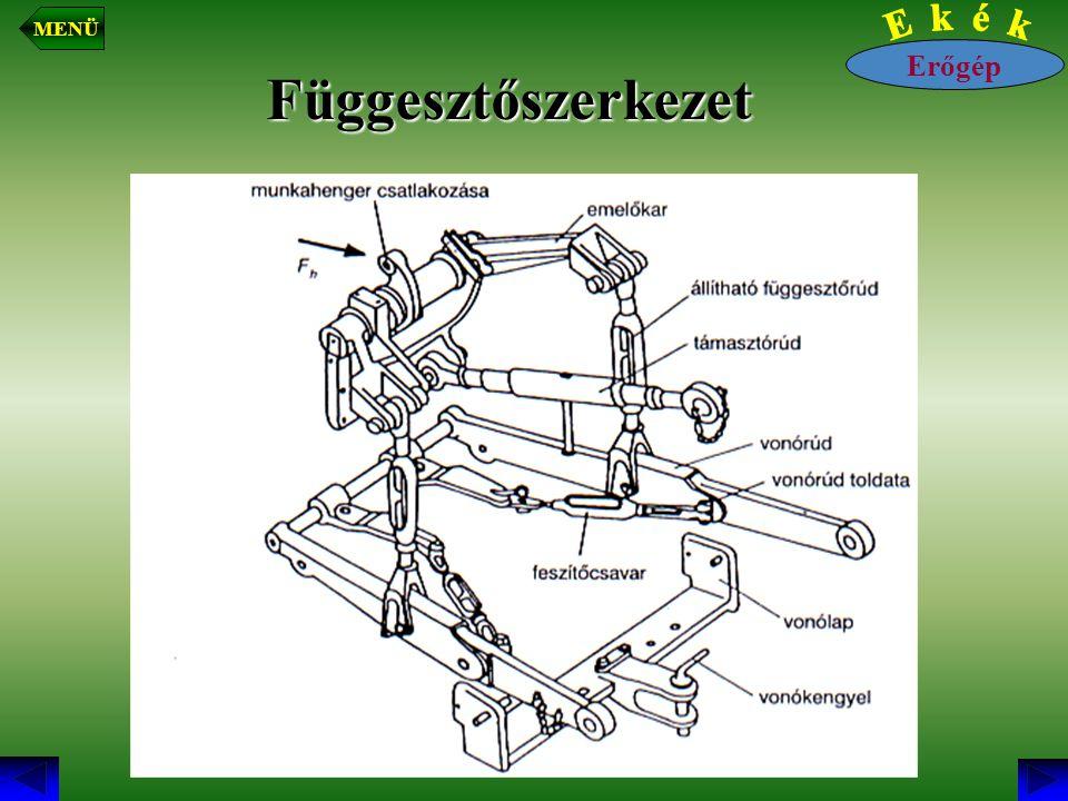 MENÜ Erőgép Függesztőszerkezet