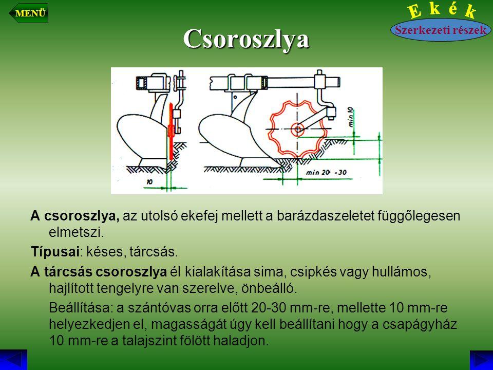 MENÜ Csoroszlya. Szerkezeti részek.