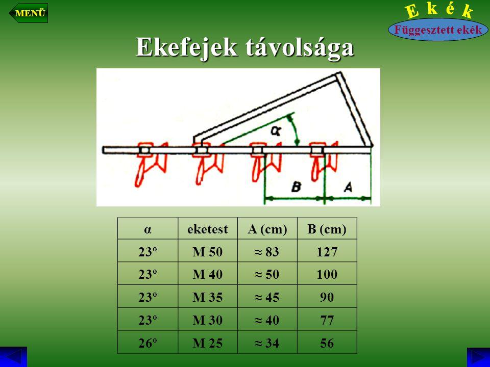 Ekefejek távolsága α eketest A (cm) B (cm) 23º M 50 ≈ 83 127 M 40 ≈ 50