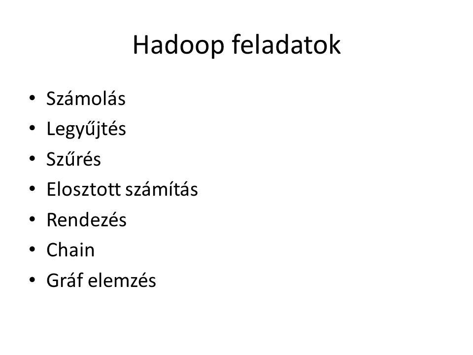 Hadoop feladatok Számolás Legyűjtés Szűrés Elosztott számítás Rendezés
