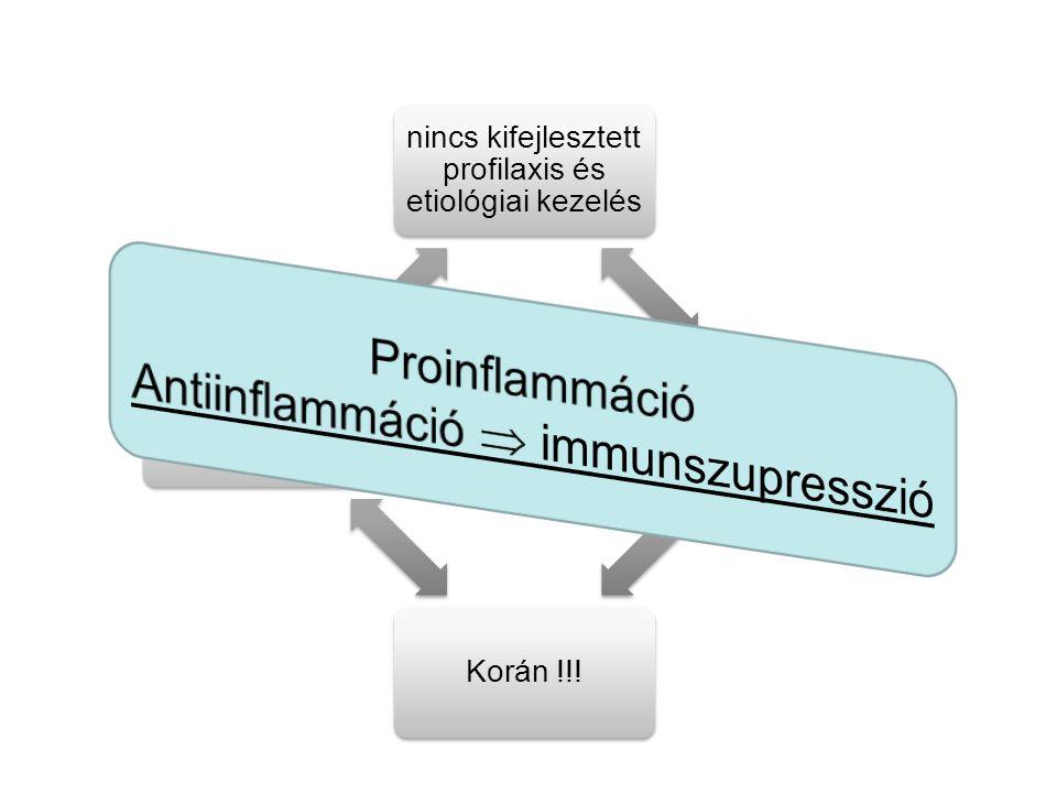 Antiinflammáció  immunszupresszió